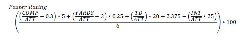 Passer Rating Formula